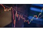 UBS: Technical Indicators Portend Danger for S&P 500 Bulls