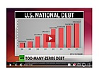 Obama leaves the country with 20 trillion debt due