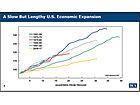 How Tax Cuts Will Trigger Recession