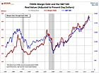 Margin Debt and the Market