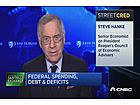 CNBC: Santelli and Prof. Steve Hanke Discuss Lying Government Prices