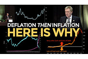 World Events Mean Deflation First, Then Inflation