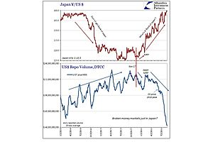 liquidity risk is very real and really not that hard to spot and define