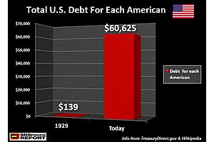gold & debt - the 1929 great depression vs the next great collapse