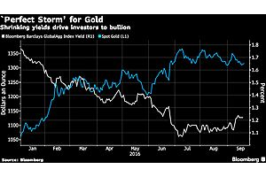 gold will likely soar to a record within five years