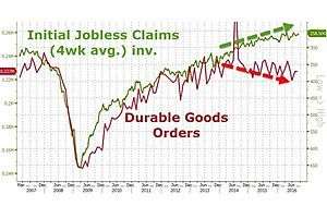 jobless claims joke of the day