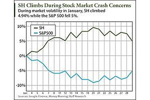 The Next Stock Market Crash Will Be Caused by One Dangerous Policy