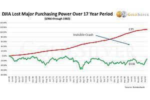When Will the Stock Market Crash? It Already Has!