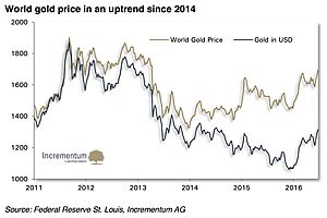 if you are worried about the action in gold & silver, just read this
