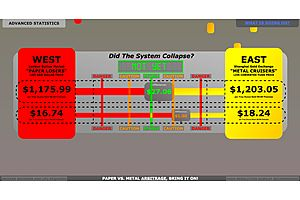 Did the System Collapse?