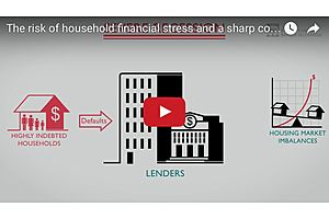 Risk of Household Financial Stress & Sharp Correction in House Prices