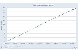 student loans – a multi-generational curse