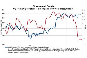 Did Gavekal Just Blow the Lid off of the Fed's Smoke and Mirror's?
