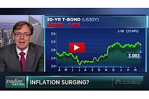 While the Dollar Has Been Trending Down, Is Inflation About to Surge?