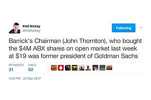 A New Tweet From Fred Hickey on Barrick Gold Corp.