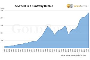 Bubbles, Bubbles Everywhere! The Only Undervalued Asset Class