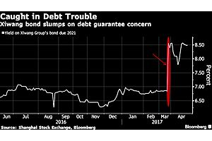 china's hidden debt could lead to systemic risk
