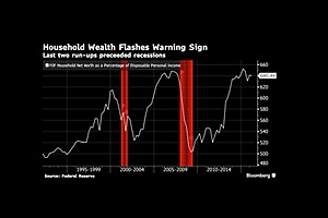 EX Fed Official - Bubble In 'Scary Graph' Flashes Warning About Future U.S. Downturn