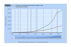 Hubris, Instability and Entertainment - The Only Thing That Grows Is Debt