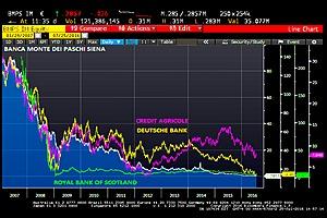 Humpty Dumpty European Union Banks - Still Broken!