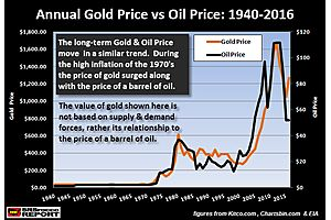 Who Truly Controls the Price of Gold and Silver?