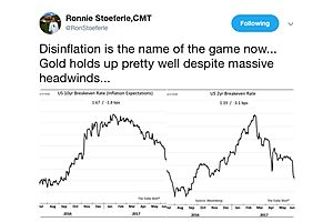 disinflation is the name of the game now...