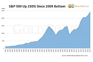 the shift is on: why institutional investors are buying gold again