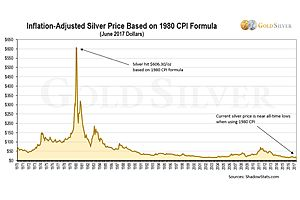 The GoldSilver July Newsletter