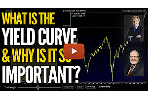 What Is The Yield Curve & Why Is It So Important?