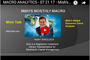 mish on gold and the fed