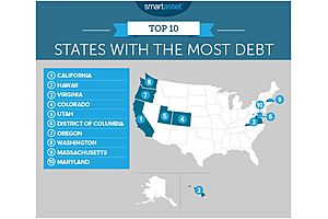 do you know which state has the highest debt?