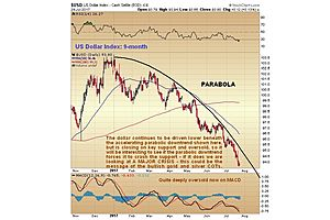 The SUPER BULLISH Silver and Gold out Look and the Declining Dollar