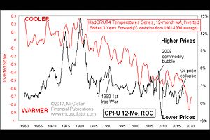 Warm Temperatures Mean Lower Inflation, To a Point - McClellan