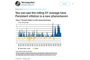 Here's a Rolling 5Y Average: Persistent Inflation the New Phenomenon