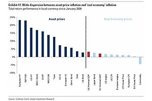 """yellen """"does not fully understand inflation"""""""