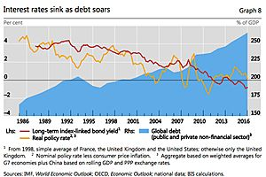 bis: maybe we know less then we think about inflation
