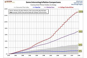 the fed's financial accounts: what is uncle sam's largest asset?