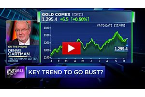 commodities king dennis gartman:  gold to break to the upside