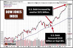 markets… we got trouble: debt & retail investors prop up stocks