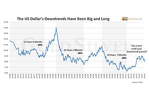 This Chart Says Gold Is Beginning a Long-Term Uptrend