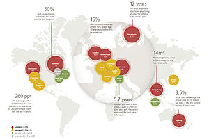 The Great Global Real Estate Bubble Index
