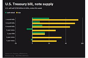 """Futures Slide as Dollar, Rates Jump on """"Monster"""" Treasury Issuance"""