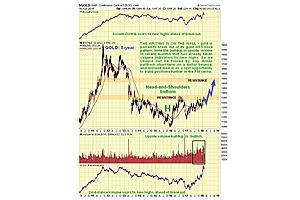 "clive maund: ""the writing is on the wall"", gold price about to surge"