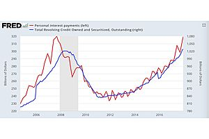"""Fed's Powell: """"I Don't See Build up of Leverage Among Households."""""""
