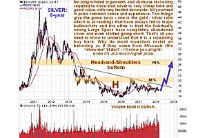 Here's to the Large Specs First Net Short Position in Silver in Memory