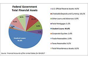 Money loan liverpool image 8