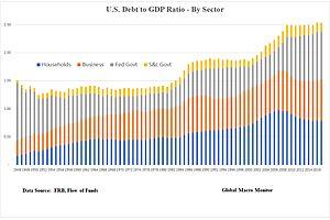 These Broken Markets: Overvalued Stocks, Overvalued Bonds