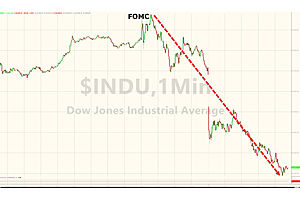 """""""A Perfect Storm"""": Why Are Stocks Crashing"""