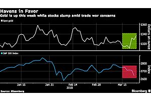 Gold Gets Better as Trade War Ignites Haven Demand