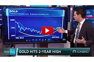 Gold Is Taking Back Its Crown as a Key Defensive Asset